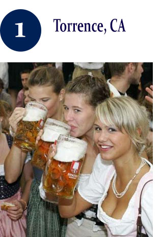 Oktoberfest-again